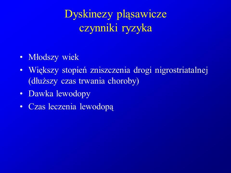 Dyskinezy pląsawicze czynniki ryzyka Młodszy wiek Większy stopień zniszczenia drogi nigrostriatalnej (dłuższy czas trwania choroby) Dawka lewodopy Cza