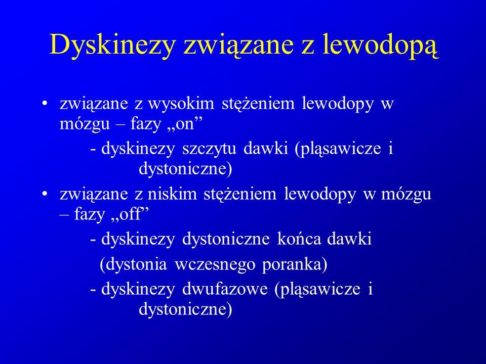 """Dyskinezy związane z lewodopą związane z wysokim stężeniem lewodopy w mózgu – fazy """"on"""" - dyskinezy szczytu dawki (pląsawicze i dystoniczne) związane"""