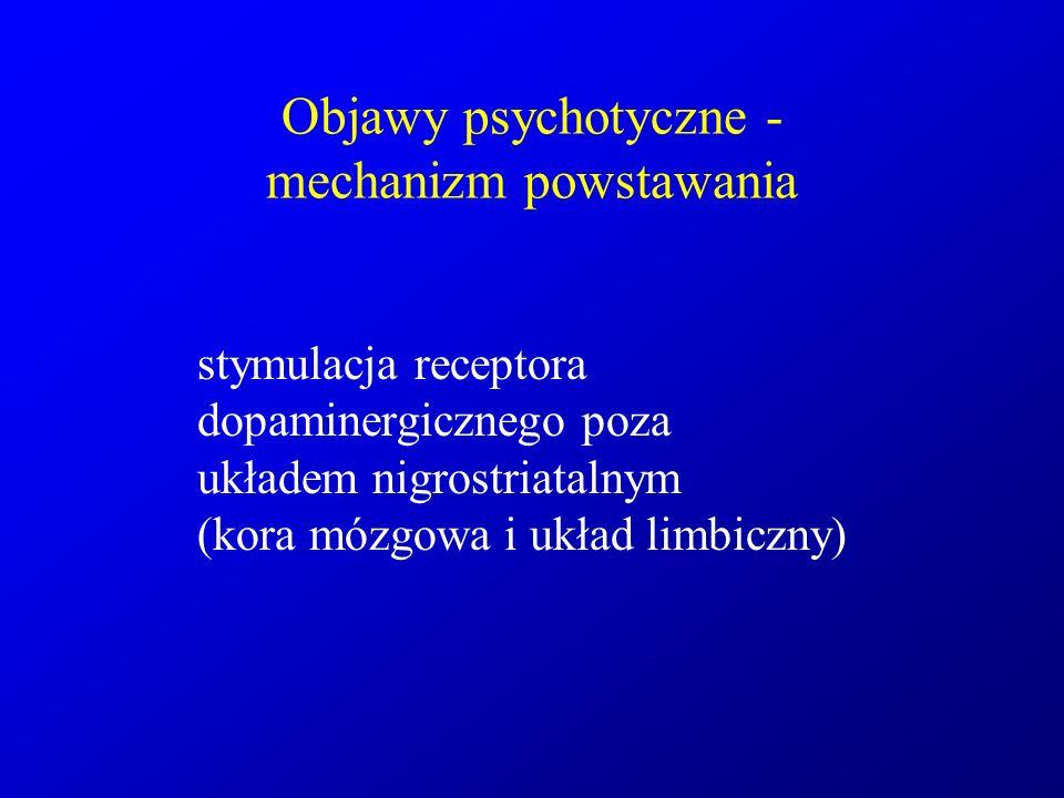 Objawy psychotyczne - mechanizm powstawania stymulacja receptora dopaminergicznego poza układem nigrostriatalnym (kora mózgowa i układ limbiczny)
