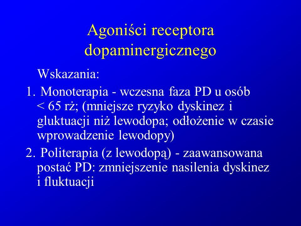 Agoniści receptora dopaminergicznego Wskazania: 1. Monoterapia - wczesna faza PD u osób < 65 rż; (mniejsze ryzyko dyskinez i gluktuacji niż lewodopa;