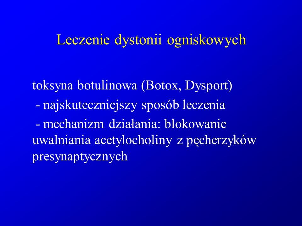 Leczenie dystonii ogniskowych toksyna botulinowa (Botox, Dysport) - najskuteczniejszy sposób leczenia - mechanizm działania: blokowanie uwalniania ace