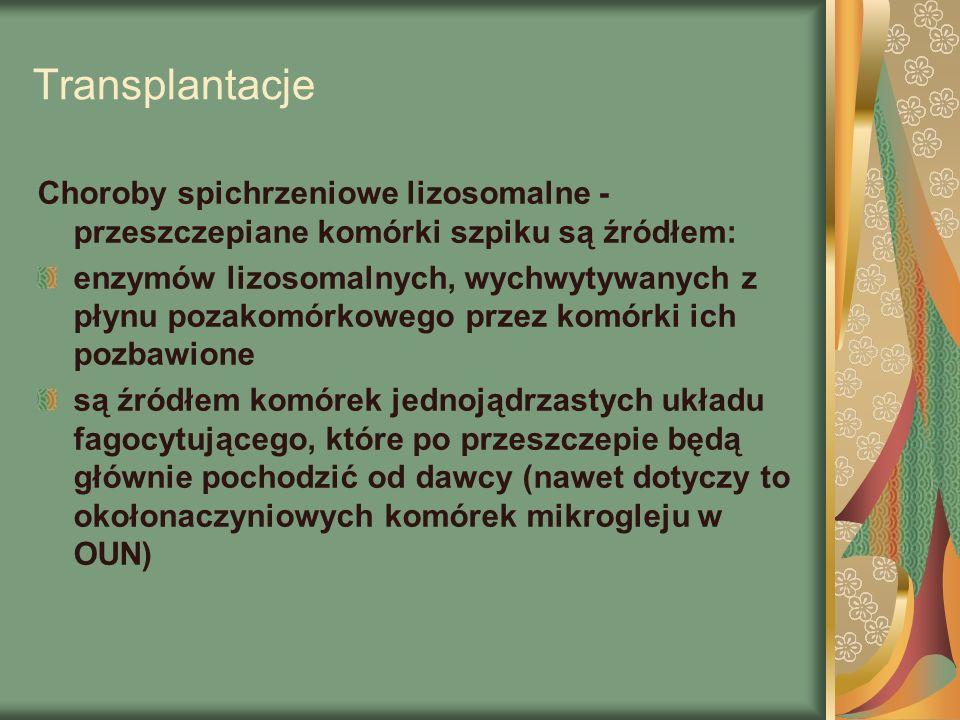 Choroby spichrzeniowe lizosomalne - przeszczepiane komórki szpiku są źródłem: enzymów lizosomalnych, wychwytywanych z płynu pozakomórkowego przez komó