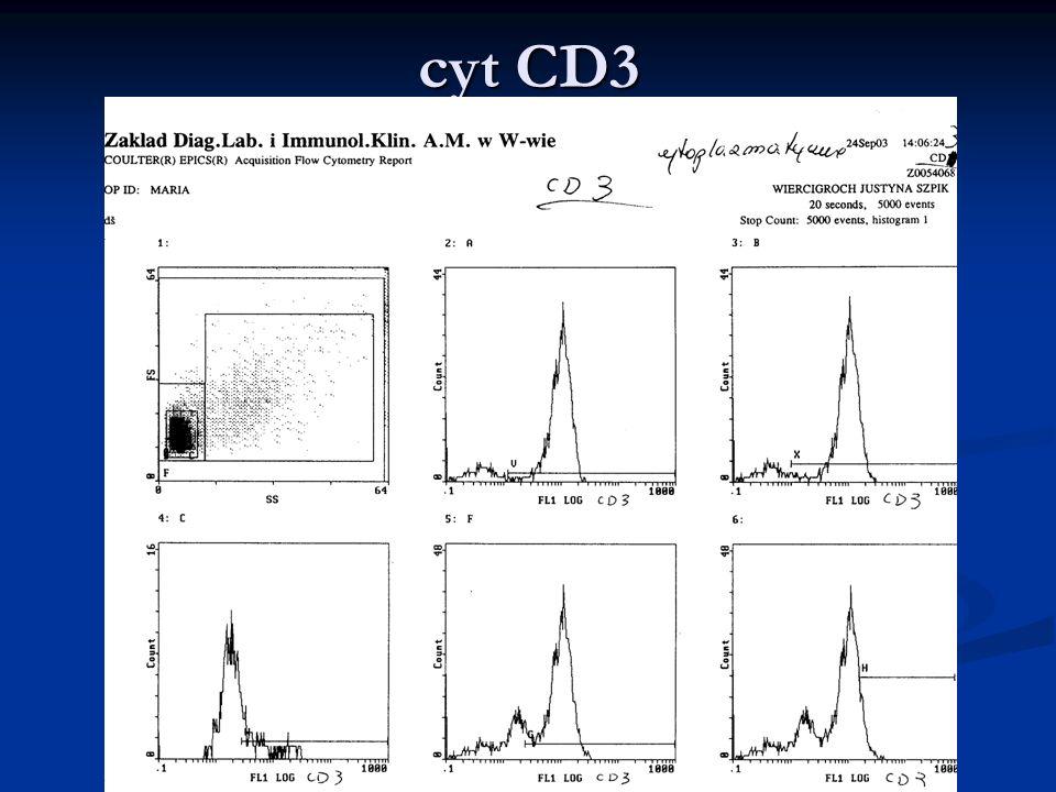 cyt CD3