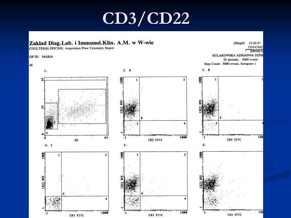CD3/CD22