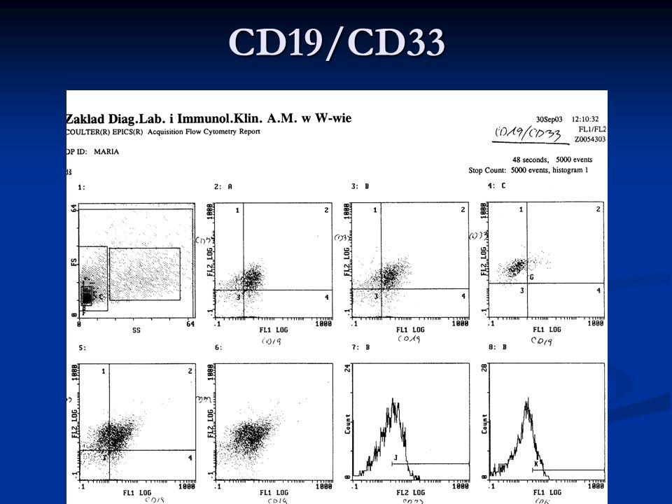 CD19/CD33