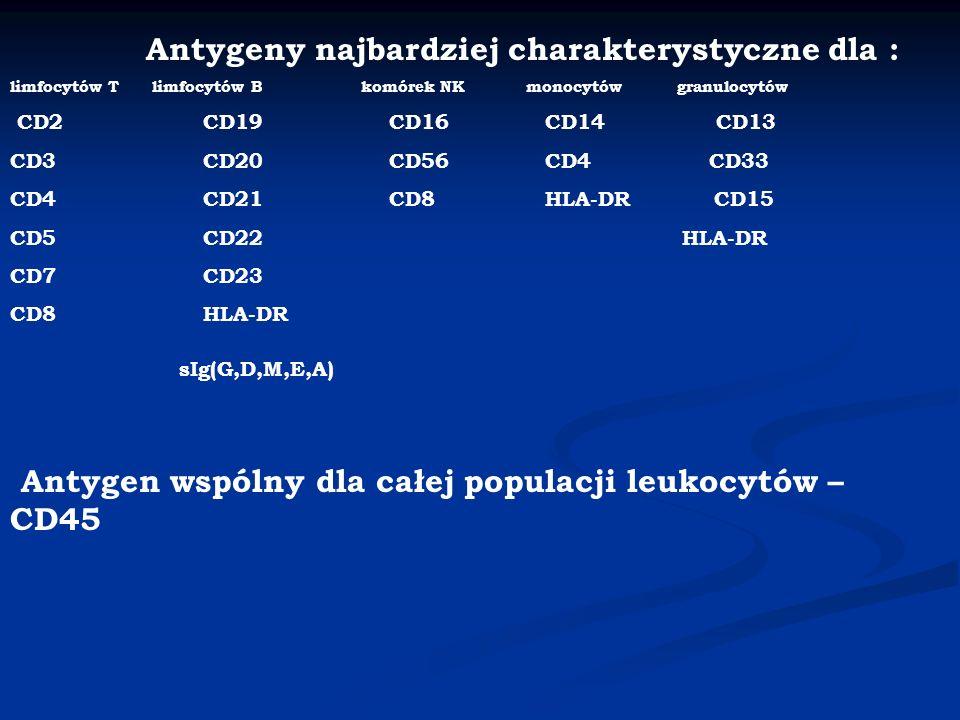 Antygeny najbardziej charakterystyczne dla : limfocytów T limfocytów B komórek NK monocytów granulocytów CD2 CD19 CD16 CD14 CD13 CD3 CD20 CD56 CD4 CD33 CD4 CD21 CD8 HLA-DR CD15 CD5 CD22 HLA-DR CD7 CD23 CD8 HLA-DR sIg(G,D,M,E,A) Antygen wspólny dla całej populacji leukocytów – CD45