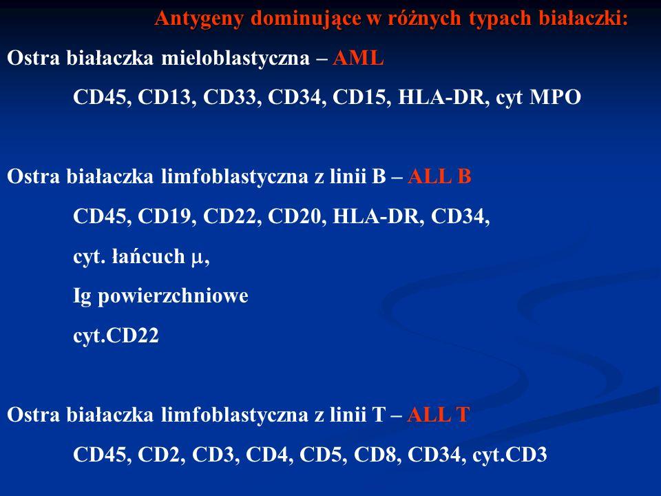 Antygeny dominujące w różnych typach białaczki: Ostra białaczka mieloblastyczna – AML CD45, CD13, CD33, CD34, CD15, HLA-DR, cyt MPO Ostra białaczka limfoblastyczna z linii B – ALL B CD45, CD19, CD22, CD20, HLA-DR, CD34, cyt.