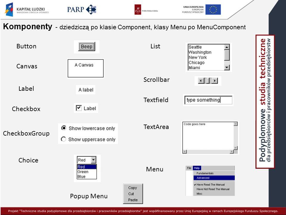 Komponenty - dziedziczą po klasie Component, klasy Menu po MenuComponent Button Canvas Label Checkbox CheckboxGroup Choice List Scrollbar Textfield Te