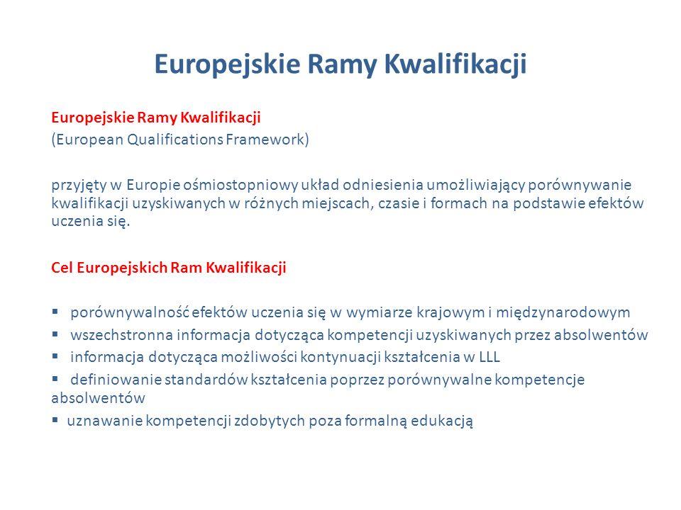 Europejskie Ramy Kwalifikacji 2004 rok Idea Europejskich Ram Kwalifikacji 2005 rok Bergen - konferencja ministrów szkolnictwa wyższego UE - kraje uczestniczące w Procesie Bolońskim powinny wdrożyć Ramy Kwalifikacji dla Europejskiego Obszaru Szkolnictwa Wyższego październik 2006 rok sformułowanie idei ERK przez Komisję Europejską 23 kwietnia 2008 formalne przyjęcie ERK przez Parlament Europejski, Zalecenia w Sprawie Europejskich Ram Kwalifikacji dla uczenia się przez całe życie 18 czerwca 2009 Zalecenie Parlamentu Europejskiego i Rady w sprawie ustanowienia europejskiego sytemu transferu osiągnięć w kształceniu i szkoleniu zawodowym