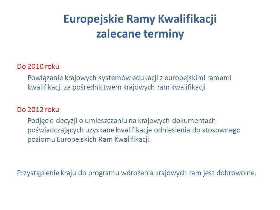 Europejskie Ramy Kwalifikacji zalecane terminy Do 2010 roku Powiązanie krajowych systemów edukacji z europejskimi ramami kwalifikacji za pośrednictwem krajowych ram kwalifikacji Do 2012 roku Podjęcie decyzji o umieszczaniu na krajowych dokumentach poświadczających uzyskane kwalifikacje odniesienia do stosownego poziomu Europejskich Ram Kwalifikacji.
