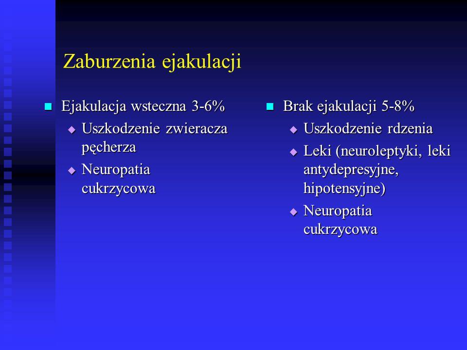 Zaburzenia ejakulacji Ejakulacja wsteczna 3-6% Ejakulacja wsteczna 3-6%  Uszkodzenie zwieracza pęcherza  Neuropatia cukrzycowa Brak ejakulacji 5-8%