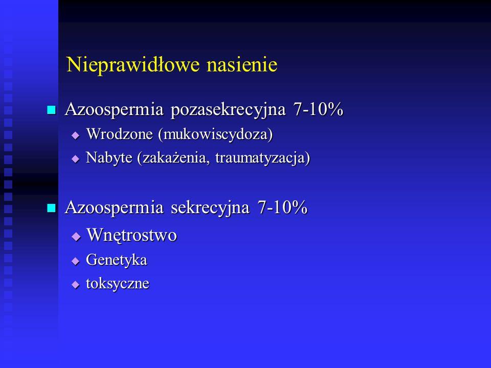 Nieprawidłowe nasienie Azoospermia pozasekrecyjna 7-10% Azoospermia pozasekrecyjna 7-10%  Wrodzone (mukowiscydoza)  Nabyte (zakażenia, traumatyzacja