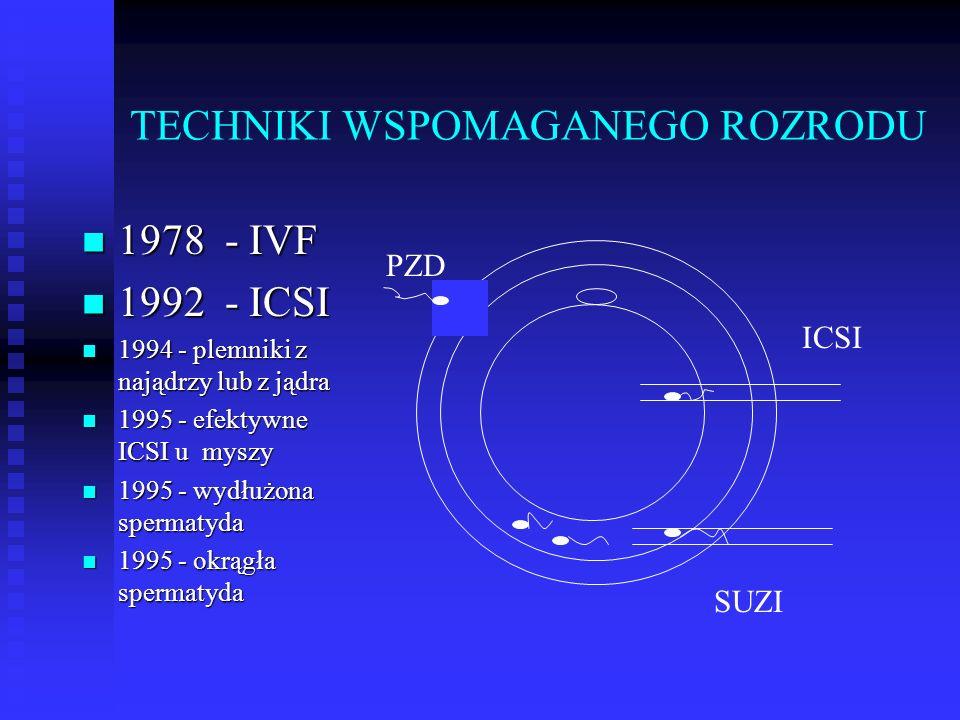 TECHNIKI WSPOMAGANEGO ROZRODU 1978 - IVF 1978 - IVF 1992 - ICSI 1992 - ICSI 1994 - plemniki z najądrzy lub z jądra 1994 - plemniki z najądrzy lub z ją
