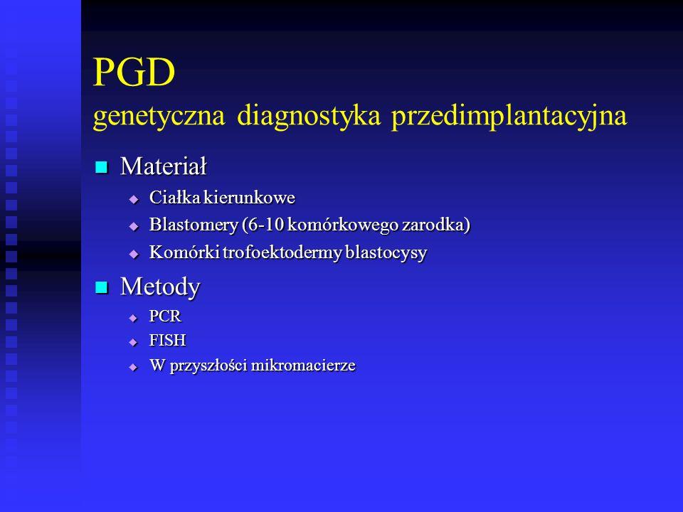PGD genetyczna diagnostyka przedimplantacyjna Materiał Materiał  Ciałka kierunkowe  Blastomery (6-10 komórkowego zarodka)  Komórki trofoektodermy b