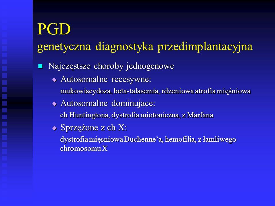 PGD genetyczna diagnostyka przedimplantacyjna Najczęstsze choroby jednogenowe Najczęstsze choroby jednogenowe  Autosomalne recesywne: mukowiscydoza,