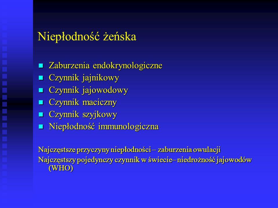 Niepłodność żeńska Zaburzenia endokrynologiczne Zaburzenia endokrynologiczne Czynnik jajnikowy Czynnik jajnikowy Czynnik jajowodowy Czynnik jajowodowy