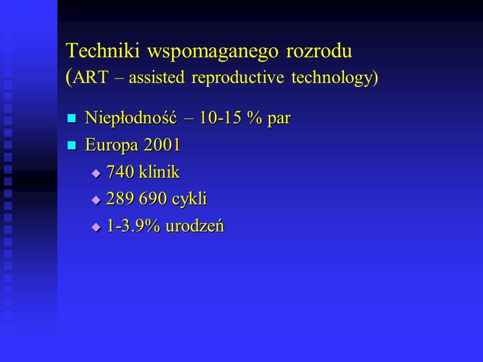 Techniki wspomaganego rozrodu ( ART – assisted reproductive technology) Niepłodność – 10-15 % par Niepłodność – 10-15 % par Europa 2001 Europa 2001 