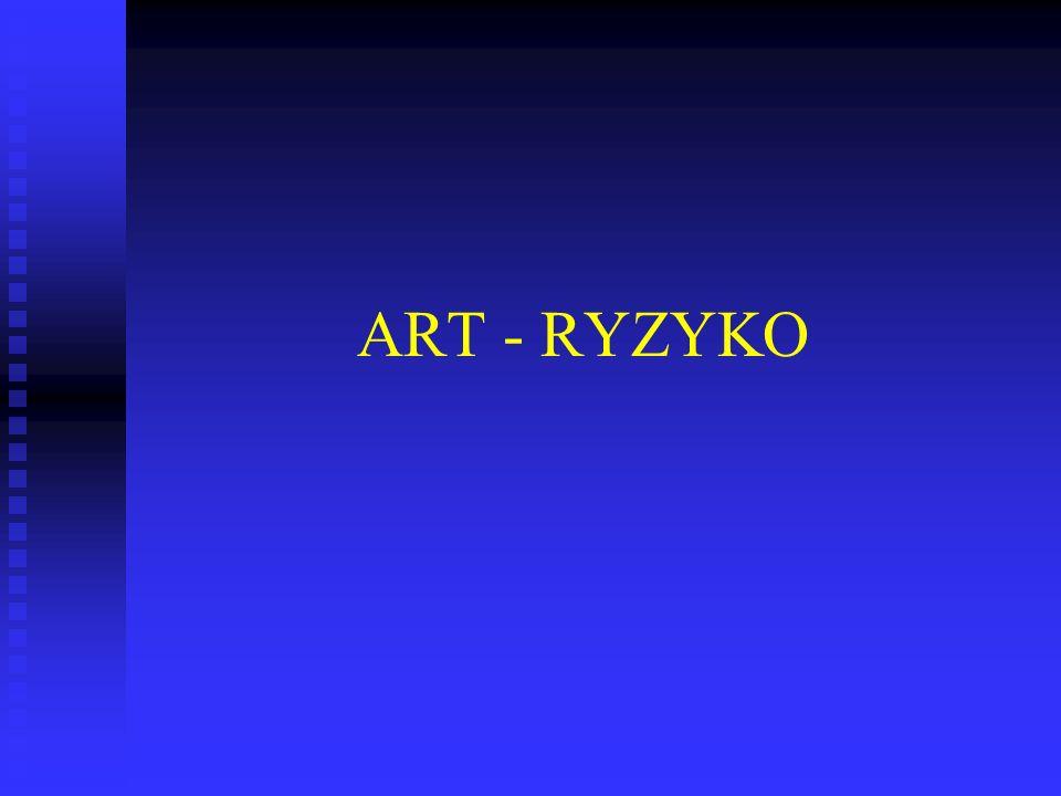 ART - RYZYKO
