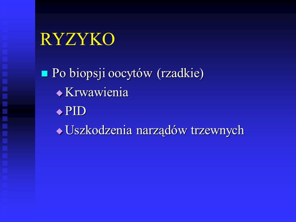 RYZYKO Po biopsji oocytów (rzadkie) Po biopsji oocytów (rzadkie)  Krwawienia  PID  Uszkodzenia narządów trzewnych