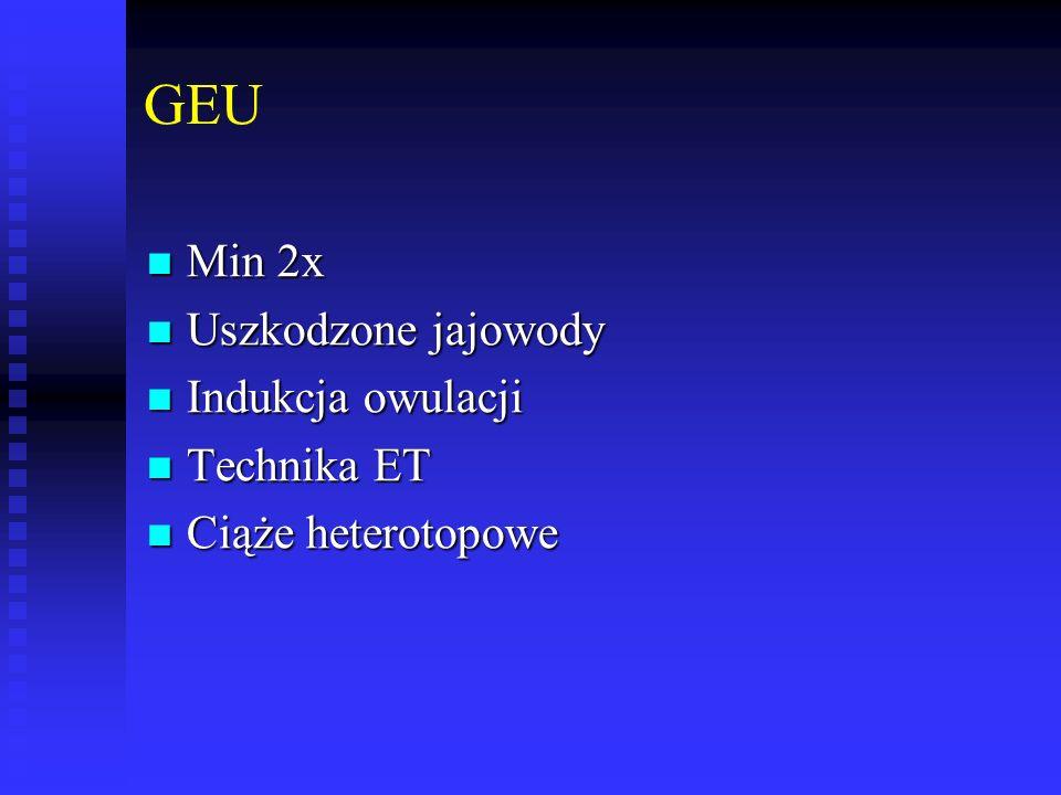 GEU Min 2x Min 2x Uszkodzone jajowody Uszkodzone jajowody Indukcja owulacji Indukcja owulacji Technika ET Technika ET Ciąże heterotopowe Ciąże heterot