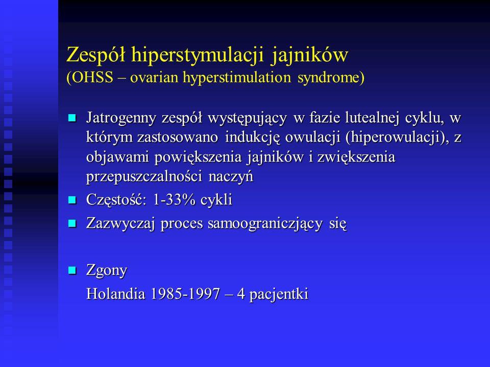 Zespół hiperstymulacji jajników (OHSS – ovarian hyperstimulation syndrome) Jatrogenny zespół występujący w fazie lutealnej cyklu, w którym zastosowano