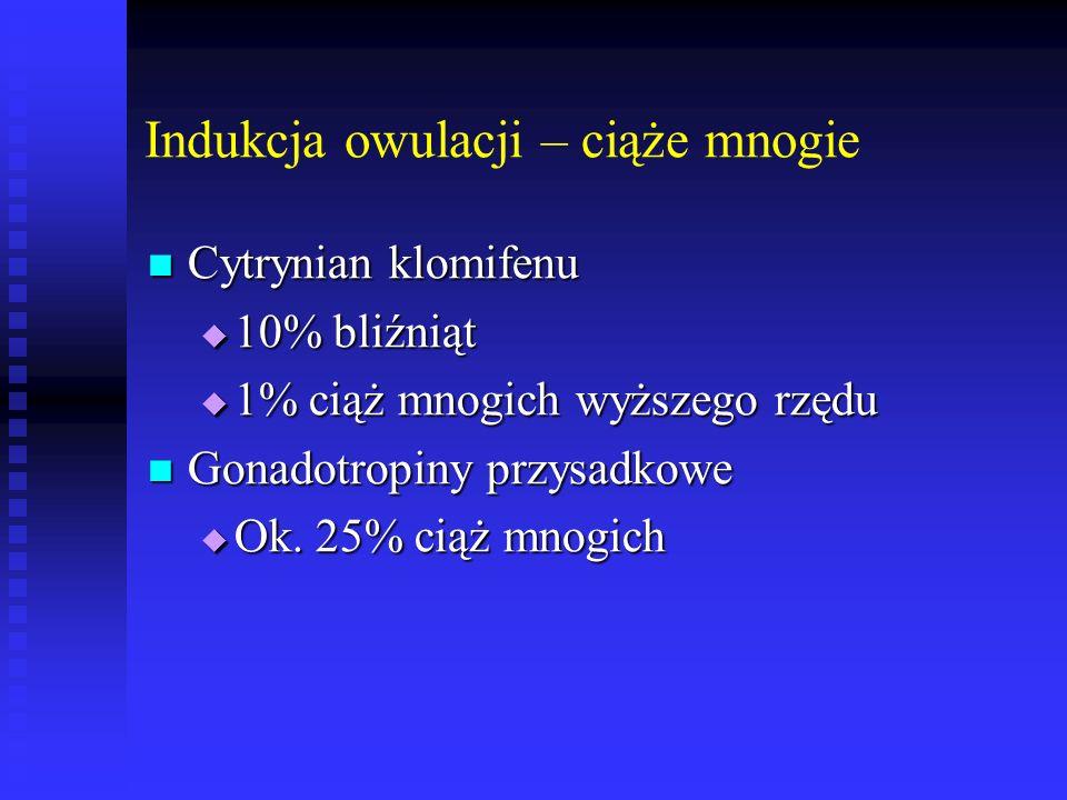 Indukcja owulacji – ciąże mnogie Cytrynian klomifenu Cytrynian klomifenu  10% bliźniąt  1% ciąż mnogich wyższego rzędu Gonadotropiny przysadkowe Gon