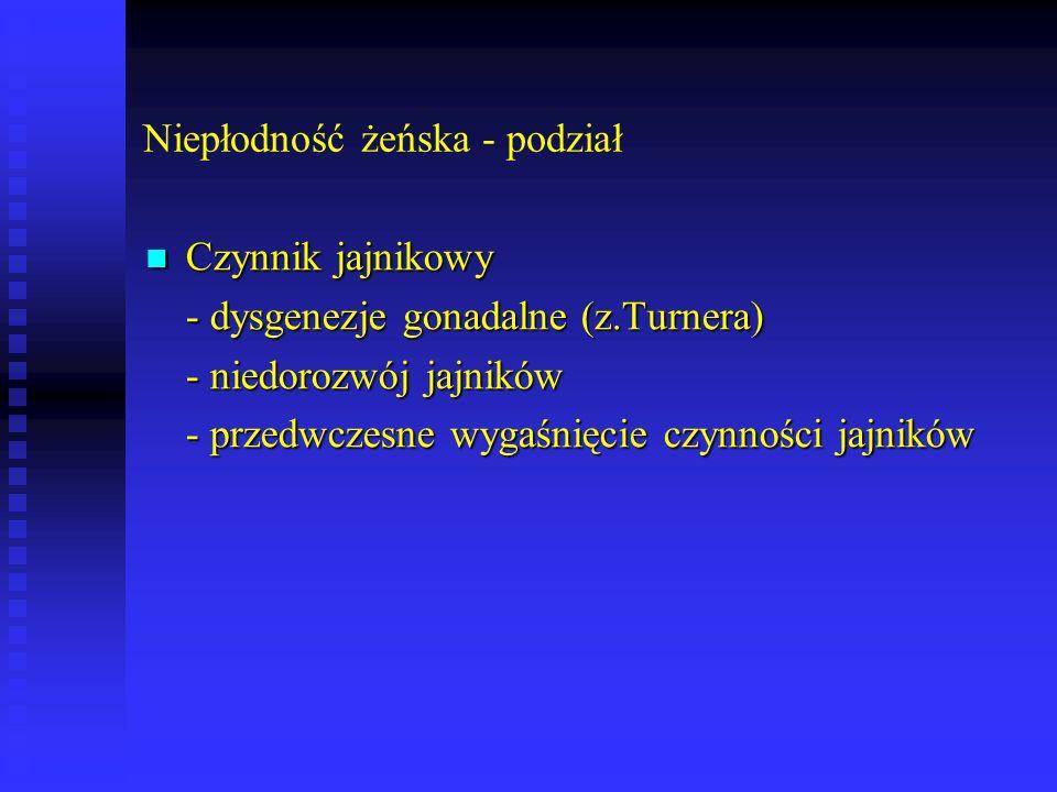 Niepłodność żeńska - podział Czynnik jajnikowy Czynnik jajnikowy - dysgenezje gonadalne (z.Turnera) - niedorozwój jajników - przedwczesne wygaśnięcie