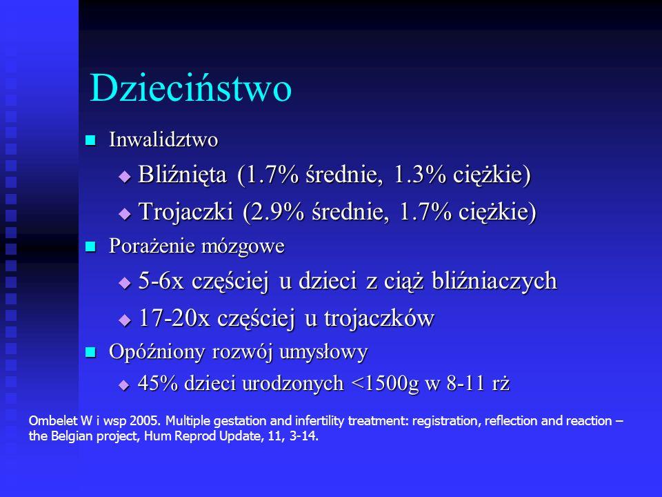 Dzieciństwo Inwalidztwo Inwalidztwo  Bliźnięta (1.7% średnie, 1.3% ciężkie)  Trojaczki (2.9% średnie, 1.7% ciężkie) Porażenie mózgowe Porażenie mózg