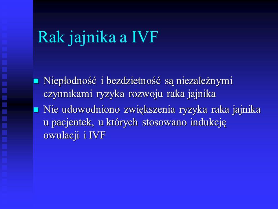 Rak jajnika a IVF Niepłodność i bezdzietność są niezależnymi czynnikami ryzyka rozwoju raka jajnika Niepłodność i bezdzietność są niezależnymi czynnik