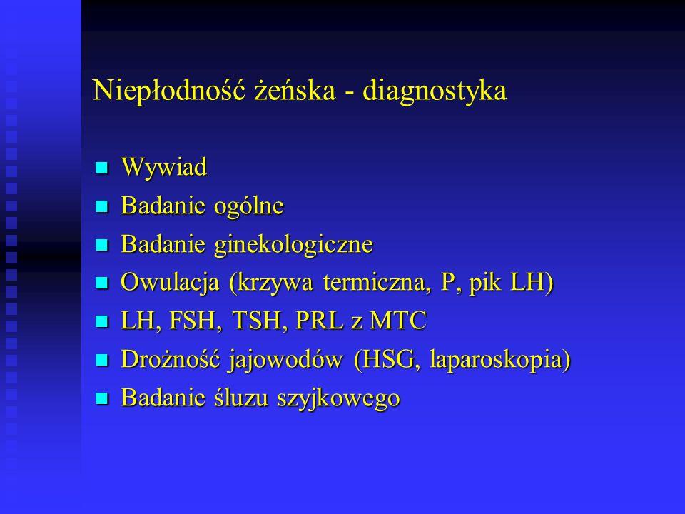 Niepłodność żeńska - diagnostyka Wywiad Wywiad Badanie ogólne Badanie ogólne Badanie ginekologiczne Badanie ginekologiczne Owulacja (krzywa termiczna,