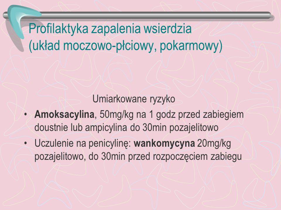Profilaktyka zapalenia wsierdzia (układ moczowo-płciowy, pokarmowy) Umiarkowane ryzyko Amoksacylina, 50mg/kg na 1 godz przed zabiegiem doustnie lub am