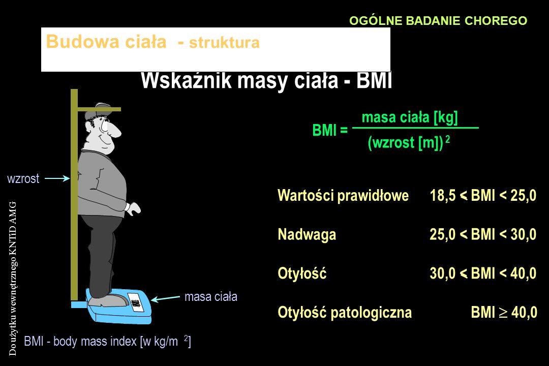 Do użytku wewnętrznego KNTiD AMG Wskaźnik masy ciała - BMI Wartości prawidłowe18,5 < BMI < 25,0 Nadwaga25,0 < BMI < 30,0 Otyłość30,0 < BMI < 40,0 Otył