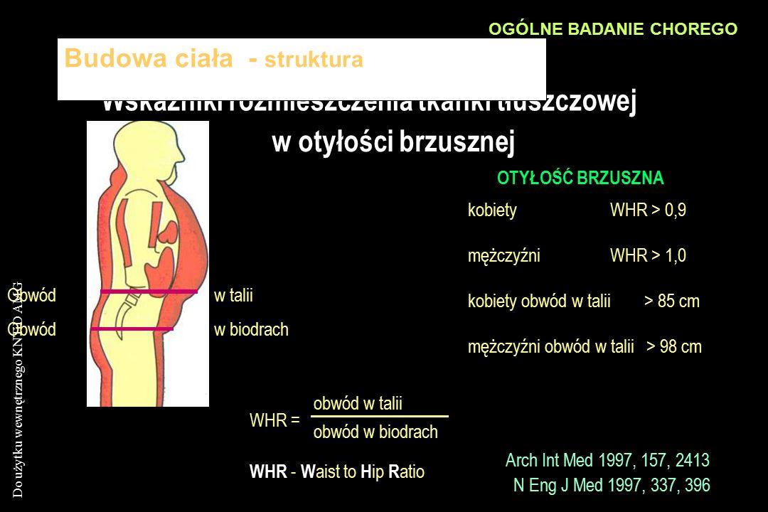 Do użytku wewnętrznego KNTiD AMG Wskaźniki rozmieszczenia tkanki tłuszczowej w otyłości brzusznej Obwód w talii w biodrach OTYŁOŚĆ BRZUSZNA kobietyWHR