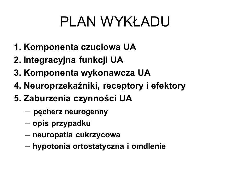 1. Komponenta czuciowa UA 2. Integracyjna funkcji UA 3. Komponenta wykonawcza UA 4. Neuroprzekaźniki, receptory i efektory 5. Zaburzenia czynności UA