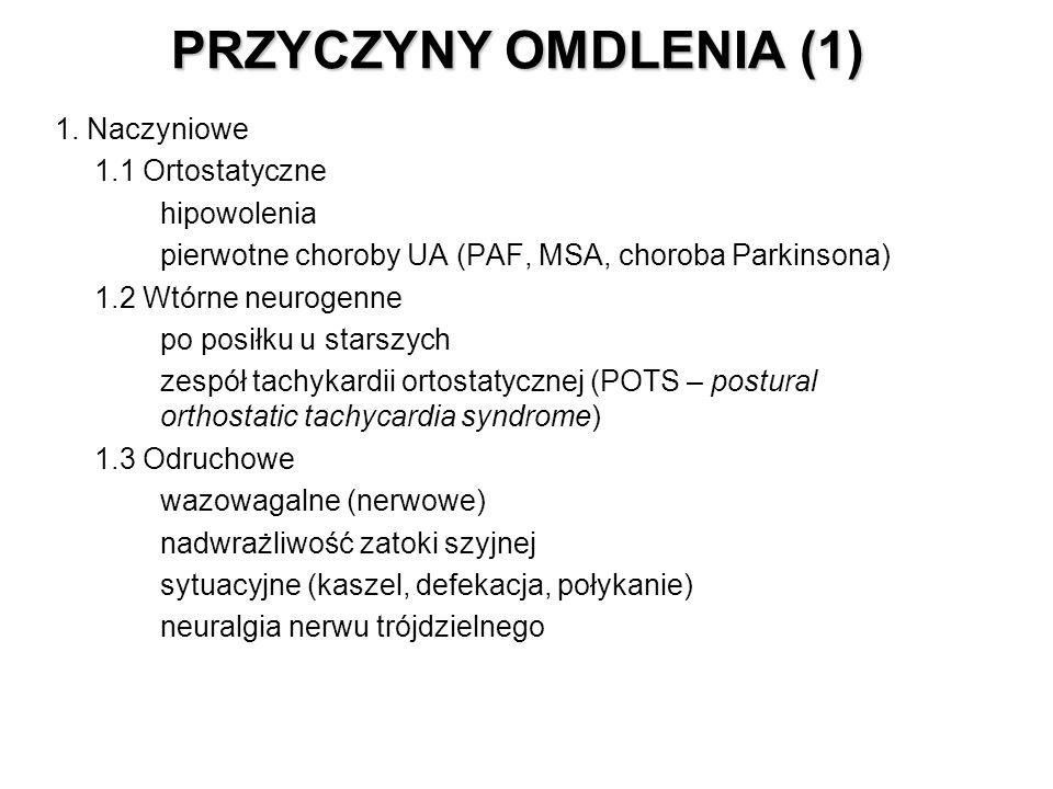 PRZYCZYNY OMDLENIA (1) 1. Naczyniowe 1.1 Ortostatyczne hipowolenia pierwotne choroby UA (PAF, MSA, choroba Parkinsona) 1.2 Wtórne neurogenne po posiłk