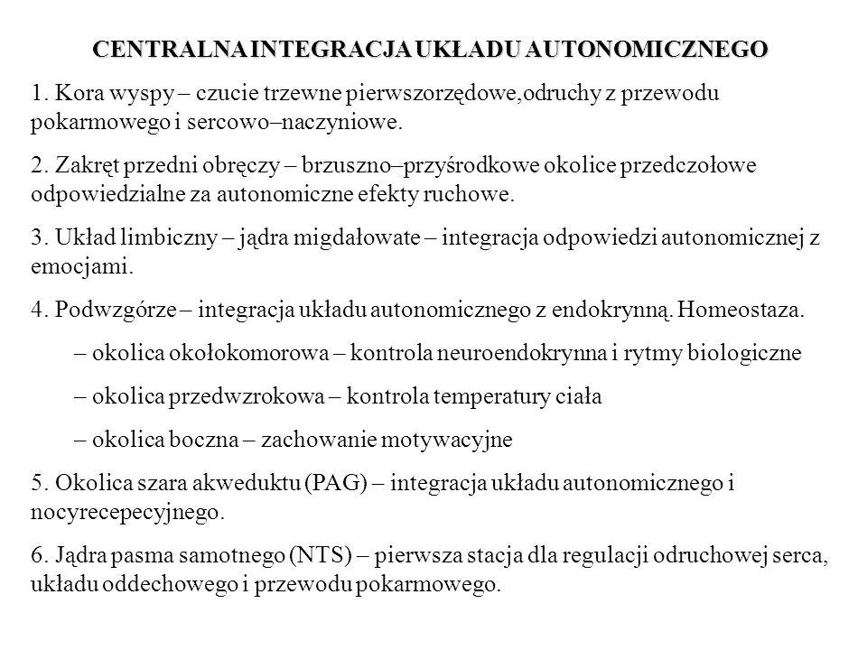 CENTRALNA INTEGRACJA UKŁADU AUTONOMICZNEGO 1.
