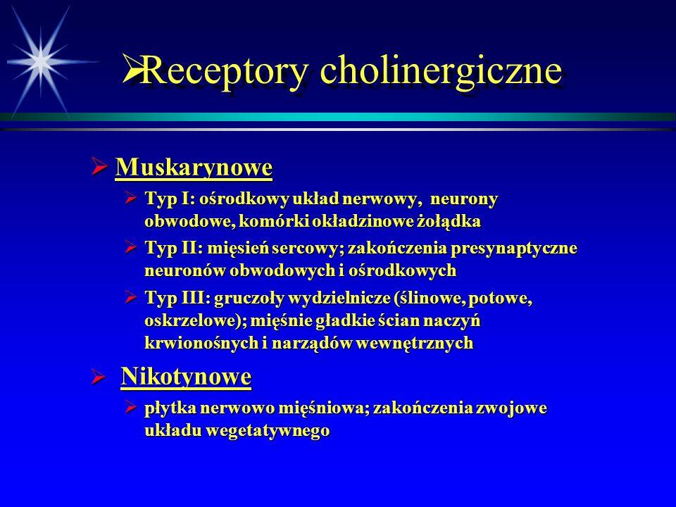  Receptory cholinergiczne  Muskarynowe  Typ I: ośrodkowy układ nerwowy, neurony obwodowe, komórki okładzinowe żołądka  Typ II: mięsień sercowy; zakończenia presynaptyczne neuronów obwodowych i ośrodkowych  Typ III: gruczoły wydzielnicze (ślinowe, potowe, oskrzelowe); mięśnie gładkie ścian naczyń krwionośnych i narządów wewnętrznych  Nikotynowe  płytka nerwowo mięśniowa; zakończenia zwojowe układu wegetatywnego