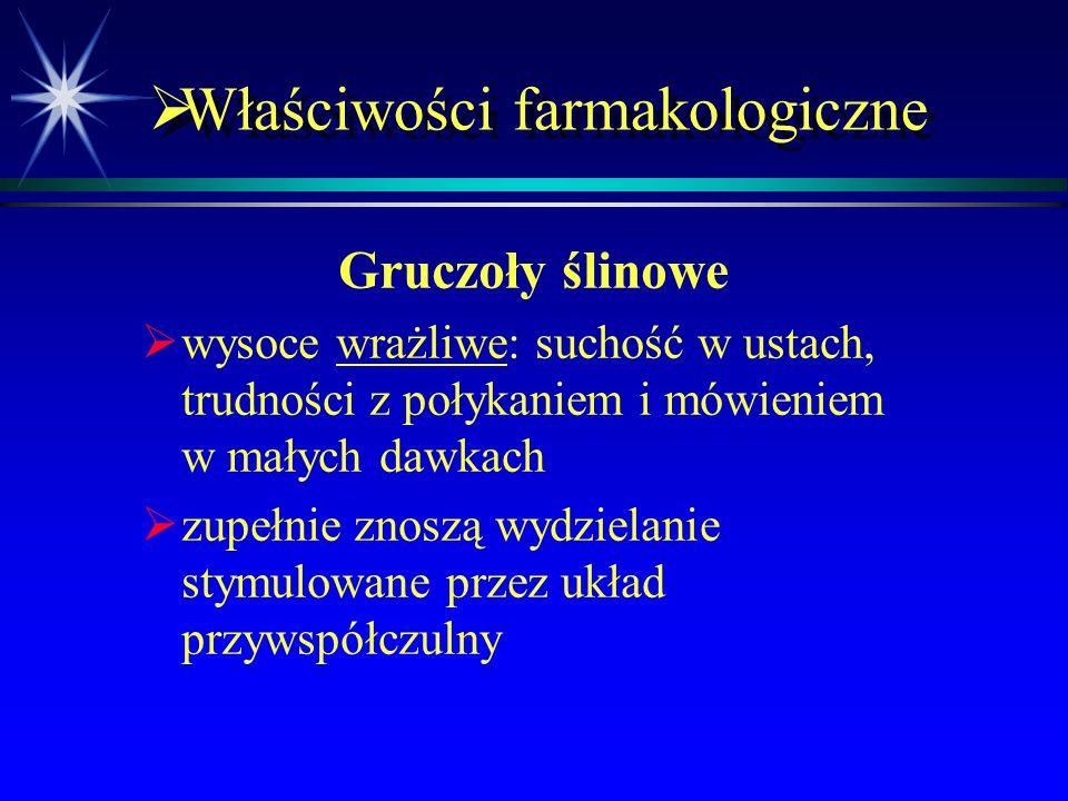  Cholinolityki   Alkaloidy:   atropina w pokrzyk wilcza jagoda (Atropa Belladonnae)   skopolamina w bieluń dziędzierzawa (Datura stramonium) 