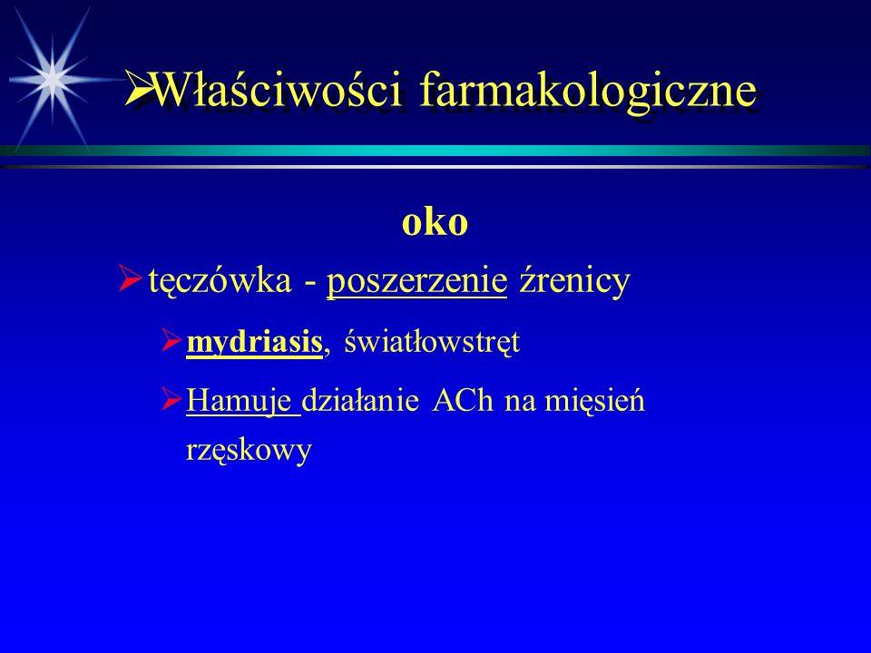  Właściwości farmakologiczne Gruczoły potowe   Unerwienie przez układ współczulny, ale cholinergiczne!   wysoce wrażliwe, ciepła i sucha skóra, w