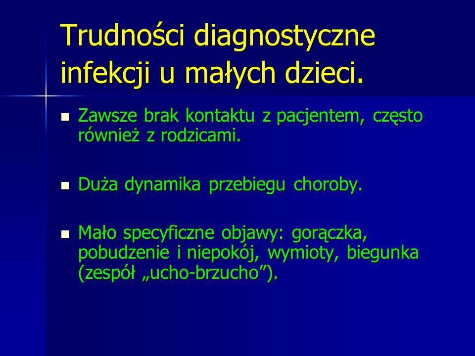 Infekcje - Algorytm diagnostyczny gorączka z kaszlembez kaszlu Zapalenie gardła ucha środkowego oskrzeli, płuc, OB., CRP, leukocytoza+rozmaz RTG klp, badanie otoskopowe z biegunką Infekcje wirusowe, bakteryjne, ZUM OB., CRP, leukocytoza +rozmaz, bad.ogólne moczu posiewy kału, moczu ZUM OB., CRP, leukocytoza +rozmaz, bad.ogólne moczu posiewy kału, moczu