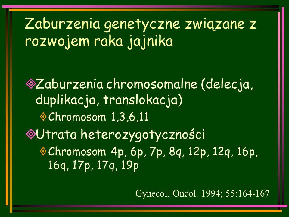 Zaburzenia genetyczne związane z rozwojem raka jajnika  Zaburzenia chromosomalne (delecja, duplikacja, translokacja)  Chromosom 1,3,6,11  Utrata heterozygotyczności  Chromosom 4p, 6p, 7p, 8q, 12p, 12q, 16p, 16q, 17p, 17q, 19p Gynecol.