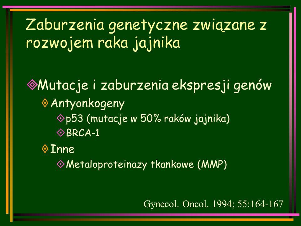 Zaburzenia genetyczne związane z rozwojem raka jajnika  Mutacje i zaburzenia ekspresji genów  Antyonkogeny  p53 (mutacje w 50% raków jajnika)  BRCA-1  Inne  Metaloproteinazy tkankowe (MMP) Gynecol.