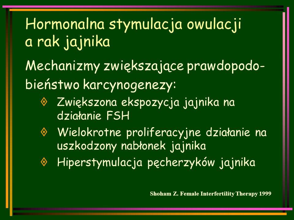 Hormonalna stymulacja owulacji a rak jajnika Mechanizmy zwiększające prawdopodo- bieństwo karcynogenezy:  Zwiększona ekspozycja jajnika na działanie FSH  Wielokrotne proliferacyjne działanie na uszkodzony nabłonek jajnika  Hiperstymulacja pęcherzyków jajnika Shoham Z.