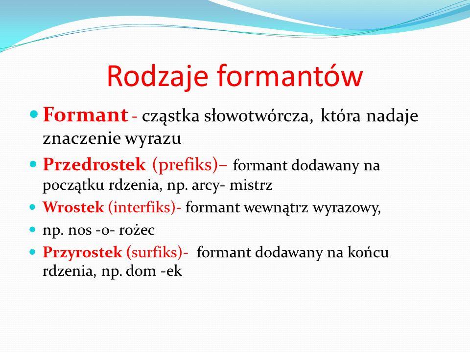 Rodzaje formantów Formant - cząstka słowotwórcza, która nadaje znaczenie wyrazu Przedrostek (prefiks)– formant dodawany na początku rdzenia, np. arcy-