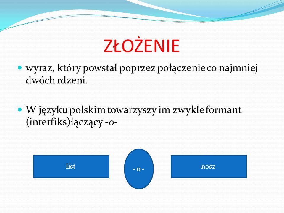 ZŁOŻENIE wyraz, który powstał poprzez połączenie co najmniej dwóch rdzeni. W języku polskim towarzyszy im zwykle formant (interfiks)łączący -o- listno
