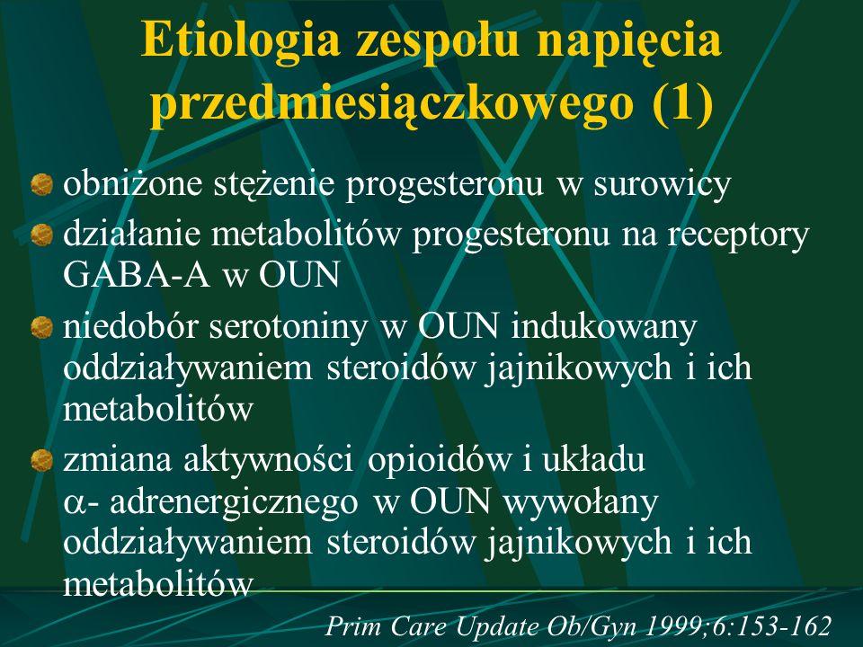 Etiologia zespołu napięcia przedmiesiączkowego (2) hyperprolaktynemia niedobór witaminy B6, magnezu -kofaktorów przemian serotoniny stres zaburzenia efektywne lub osobowościowe Prim Care Update Ob/Gyn 1999;6:153-162