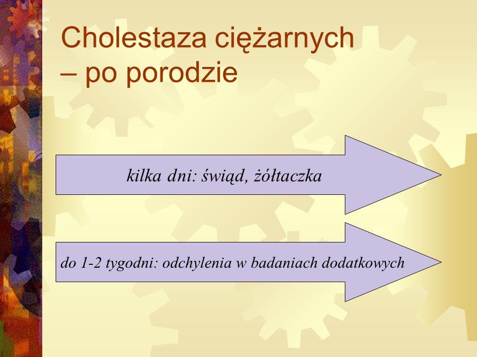 Cholestaza ciężarnych – po porodzie kilka dni: świąd, żółtaczka do 1-2 tygodni: odchylenia w badaniach dodatkowych