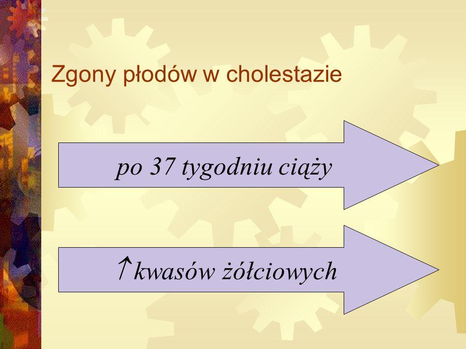 Zgony płodów w cholestazie po 37 tygodniu ciąży  kwasów żółciowych