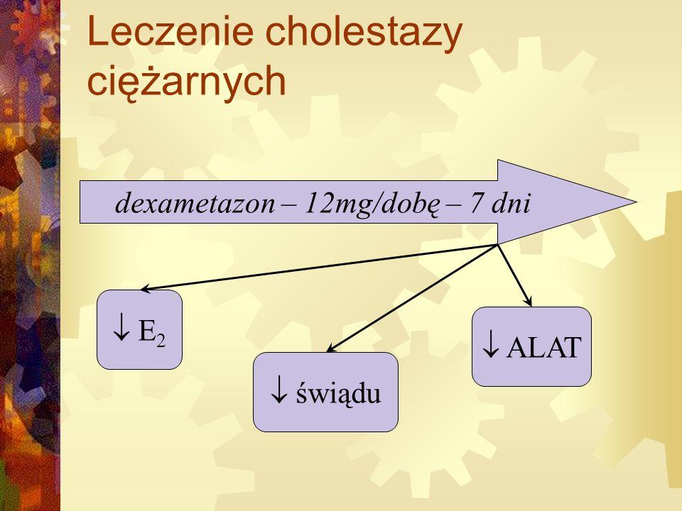 Leczenie cholestazy ciężarnych dexametazon – 12mg/dobę – 7 dni  E 2  świądu  ALAT