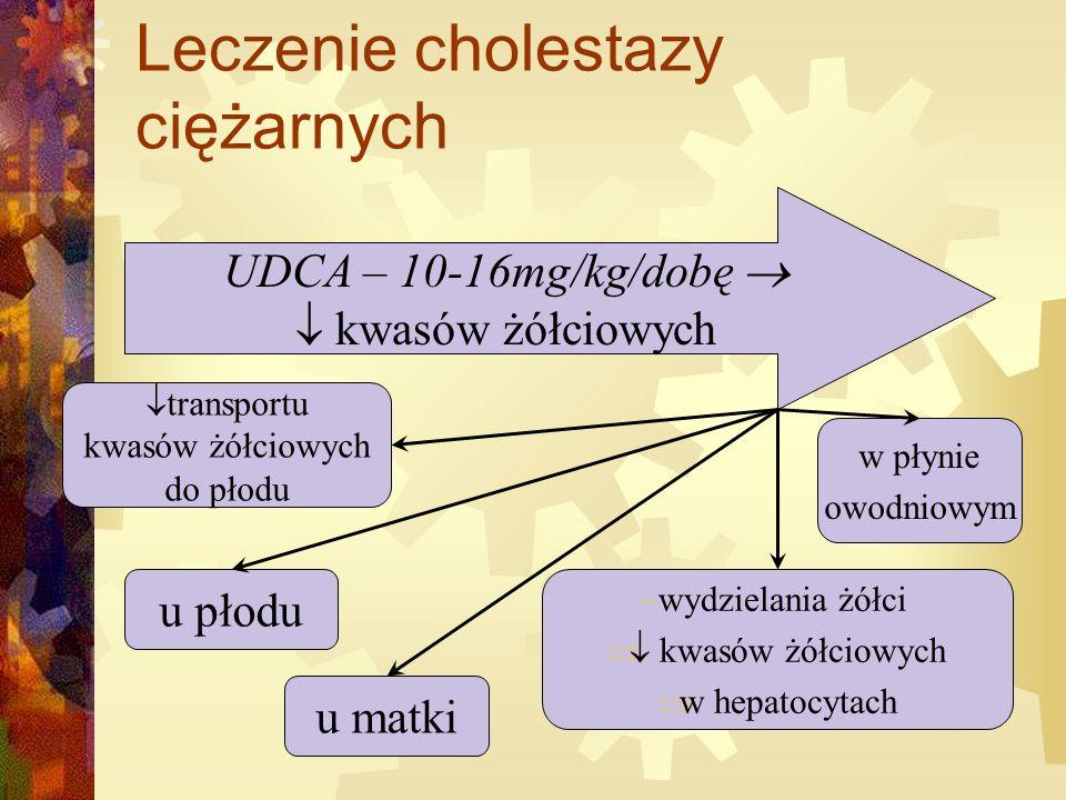 Leczenie cholestazy ciężarnych UDCA – 10-16mg/kg/dobę   kwasów żółciowych u płodu  transportu kwasów żółciowych do płodu w płynie owodniowym  wydzielania żółci  kwasów żółciowych  w hepatocytach u matki